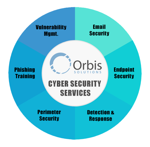 Orbis-Cyber-Security-Services_480
